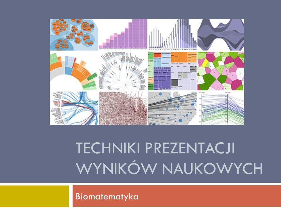 TECHNIKI PREZENTACJI WYNIKÓW NAUKOWYCH Biomatematyka