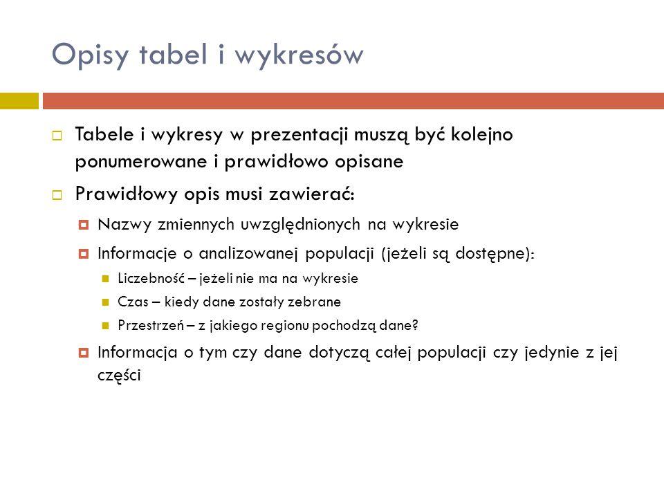 Opisy tabel i wykresów  Tabele i wykresy w prezentacji muszą być kolejno ponumerowane i prawidłowo opisane  Prawidłowy opis musi zawierać:  Nazwy z