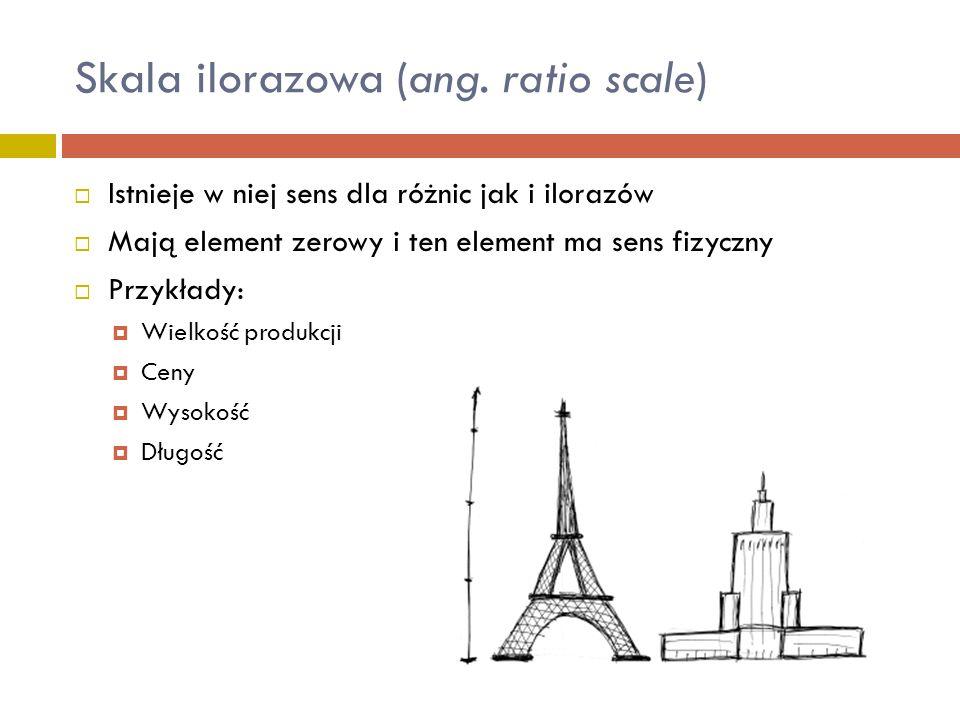 Skala ilorazowa (ang. ratio scale)  Istnieje w niej sens dla różnic jak i ilorazów  Mają element zerowy i ten element ma sens fizyczny  Przykłady: