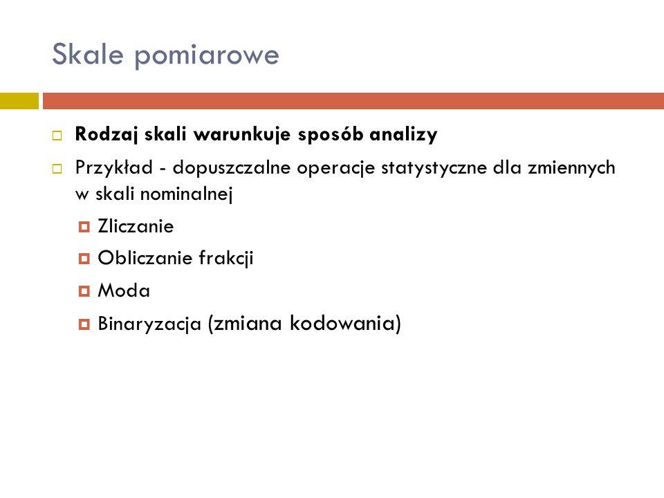 http://smarterpoland.pl/index.php/2013/12/konkurs-na-najgorsza-prezentacje-danych-z-roku-2013/