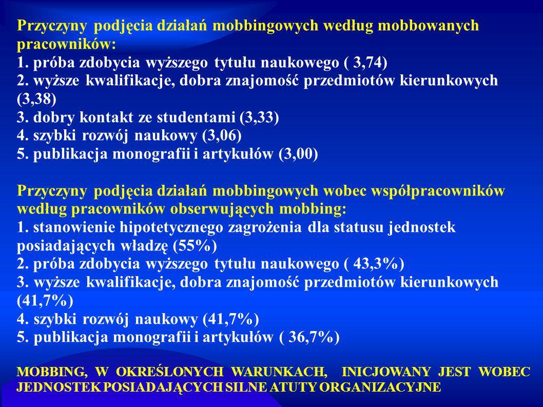 Przyczyny podjęcia działań mobbingowych według mobbowanych pracowników: 1. próba zdobycia wyższego tytułu naukowego ( 3,74) 2. wyższe kwalifikacje, do