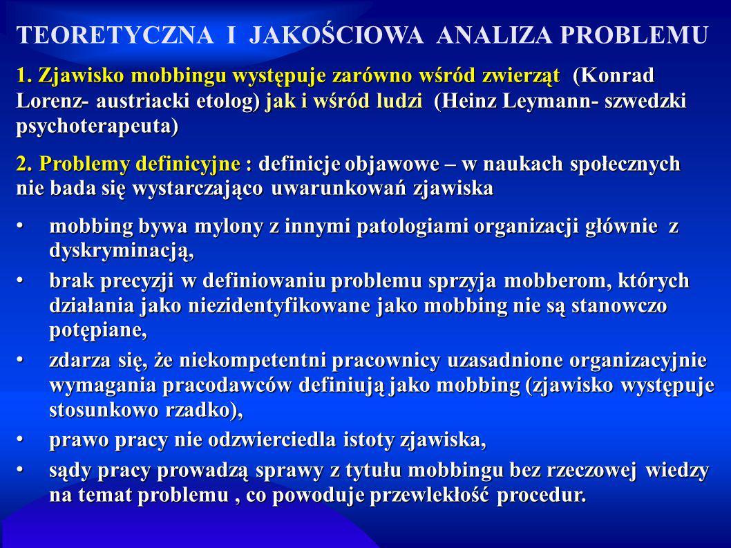 Analiza według typu uczelni Rys.