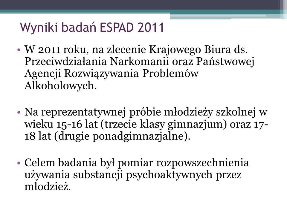 Wyniki badań ESPAD 2011 W 2011 roku, na zlecenie Krajowego Biura ds. Przeciwdziałania Narkomanii oraz Państwowej Agencji Rozwiązywania Problemów Alkoh