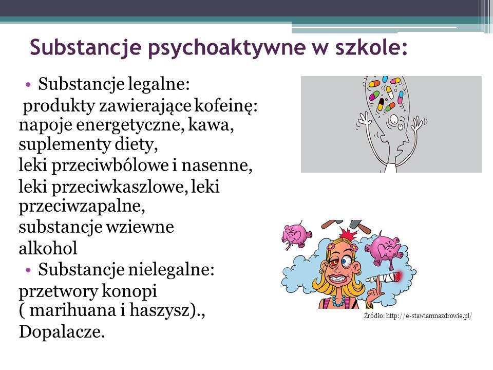 Substancje psychoaktywne w szkole: Substancje legalne: produkty zawierające kofeinę: napoje energetyczne, kawa, suplementy diety, leki przeciwbólowe i
