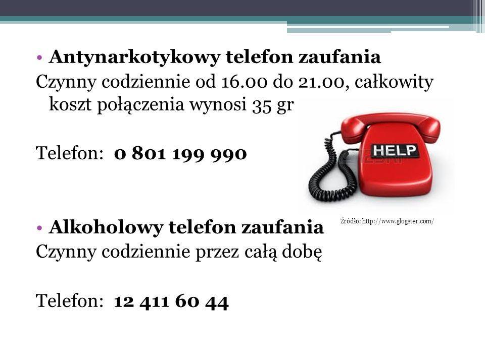 Antynarkotykowy telefon zaufania Czynny codziennie od 16.00 do 21.00, całkowity koszt połączenia wynosi 35 gr Telefon: 0 801 199 990 Alkoholowy telefo