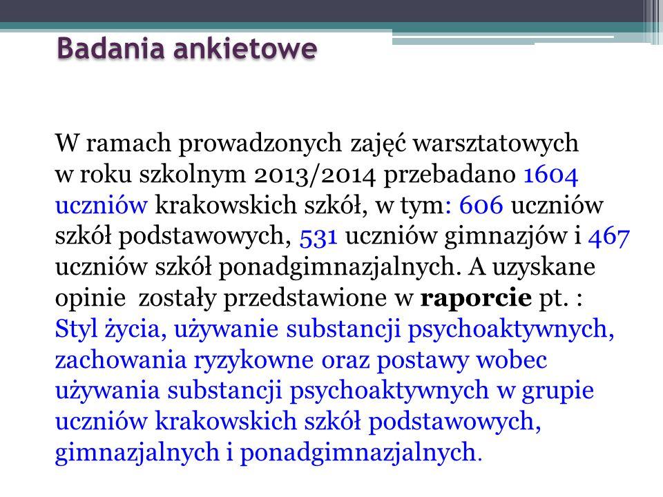 Badania ankietowe W ramach prowadzonych zajęć warsztatowych w roku szkolnym 2013/2014 przebadano 1604 uczniów krakowskich szkół, w tym: 606 uczniów sz