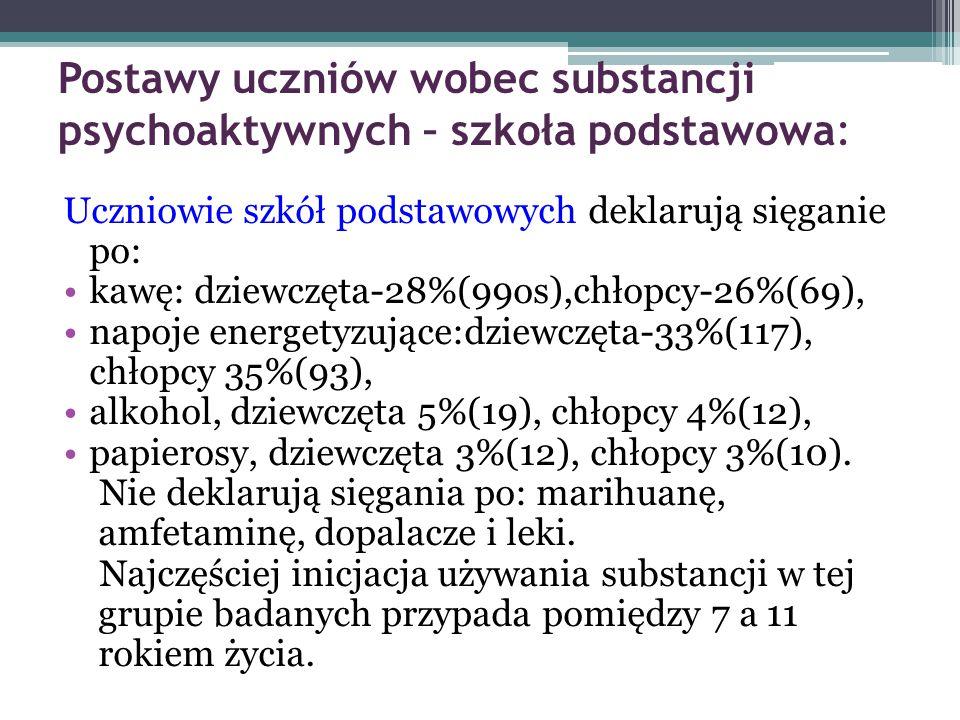 System pomocy w Krakowie PORADNIE Poradni Leczenia Uzależnień dla Dorosłych oraz Poradnia Leczenia Uzależnień dla Dzieci i Młodzieży przy ul.
