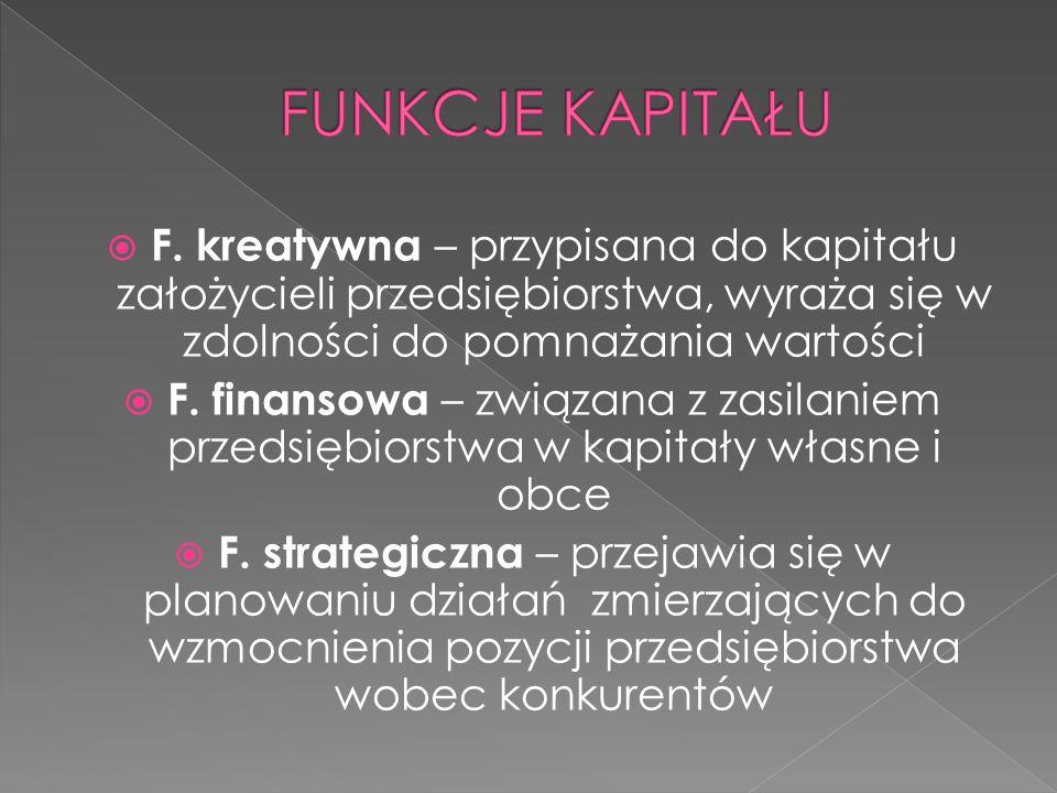  F. kreatywna – przypisana do kapitału założycieli przedsiębiorstwa, wyraża się w zdolności do pomnażania wartości  F. finansowa – związana z zasila