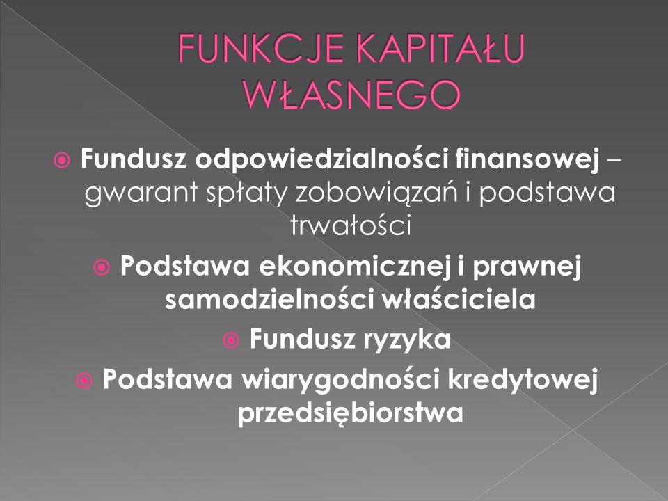  Fundusz odpowiedzialności finansowej – gwarant spłaty zobowiązań i podstawa trwałości  Podstawa ekonomicznej i prawnej samodzielności właściciela 