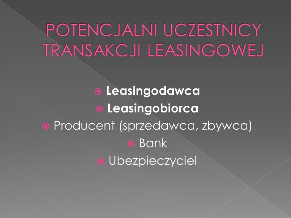  Leasingodawca  Leasingobiorca  Producent (sprzedawca, zbywca)  Bank  Ubezpieczyciel