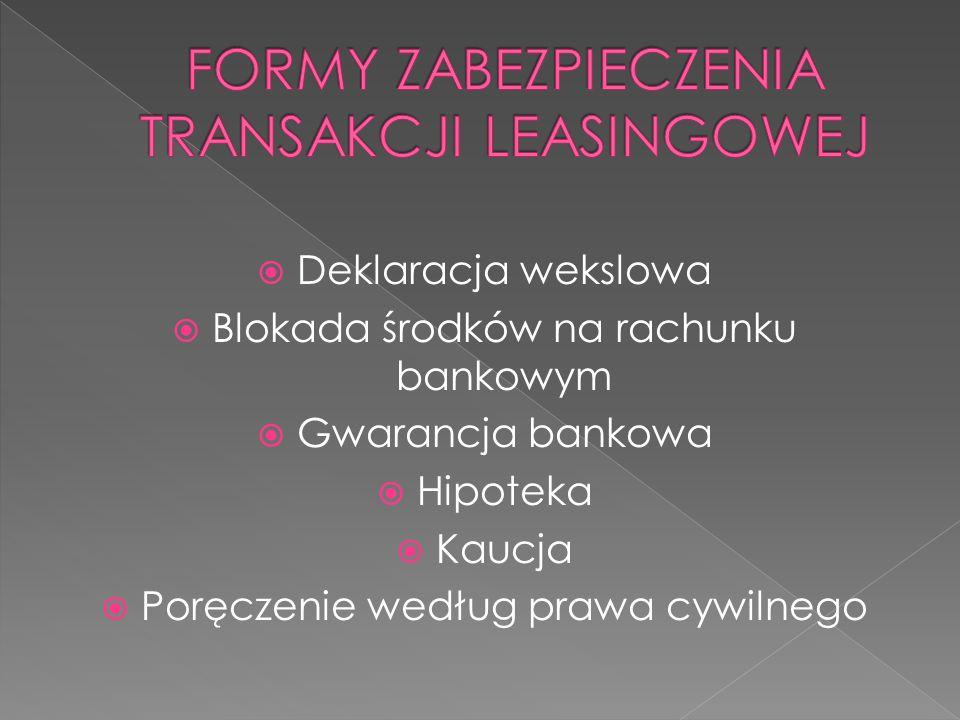  Deklaracja wekslowa  Blokada środków na rachunku bankowym  Gwarancja bankowa  Hipoteka  Kaucja  Poręczenie według prawa cywilnego