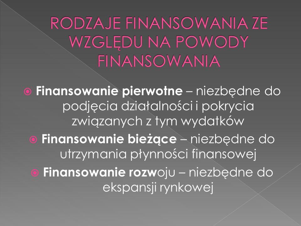  Finansowanie pierwotne – niezbędne do podjęcia działalności i pokrycia związanych z tym wydatków  Finansowanie bieżące – niezbędne do utrzymania pł
