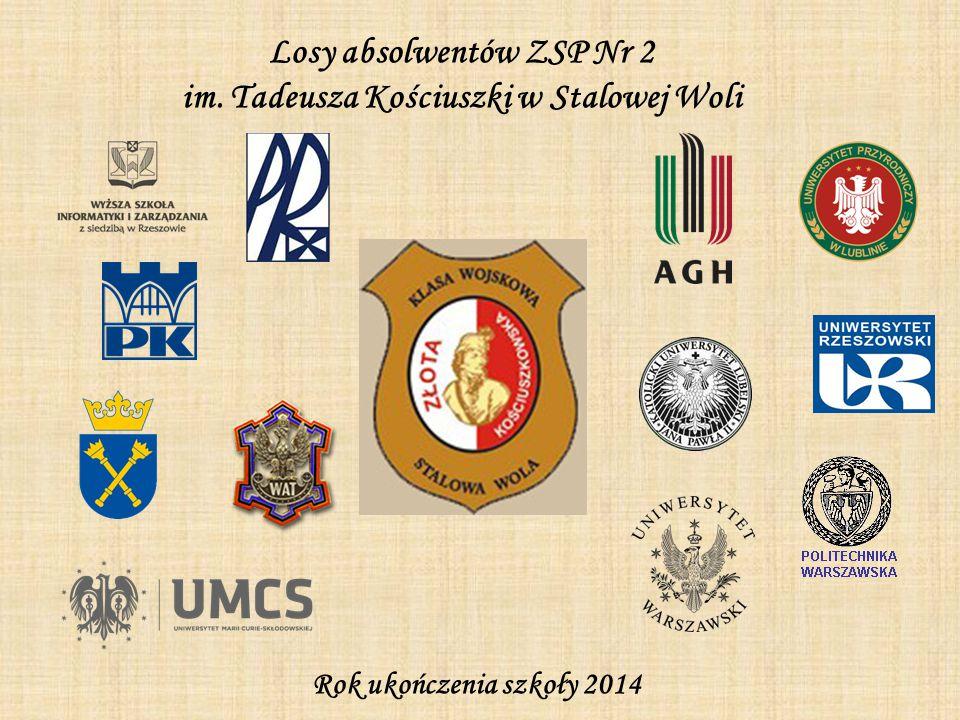 Losy absolwentów ZSP Nr 2 im. Tadeusza Kościuszki w Stalowej Woli Rok ukończenia szkoły 2014