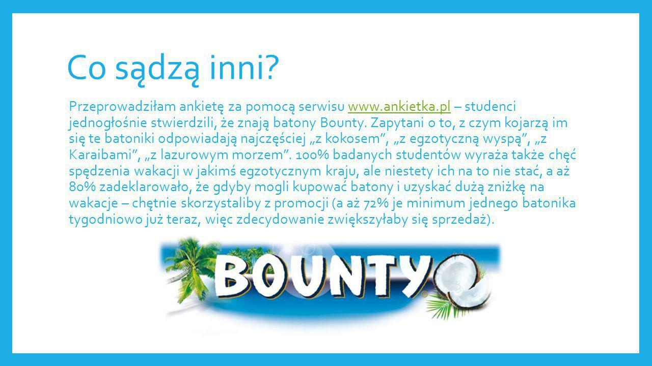 Co sądzą inni? Przeprowadziłam ankietę za pomocą serwisu www.ankietka.pl – studenci jednogłośnie stwierdzili, że znają batony Bounty. Zapytani o to, z