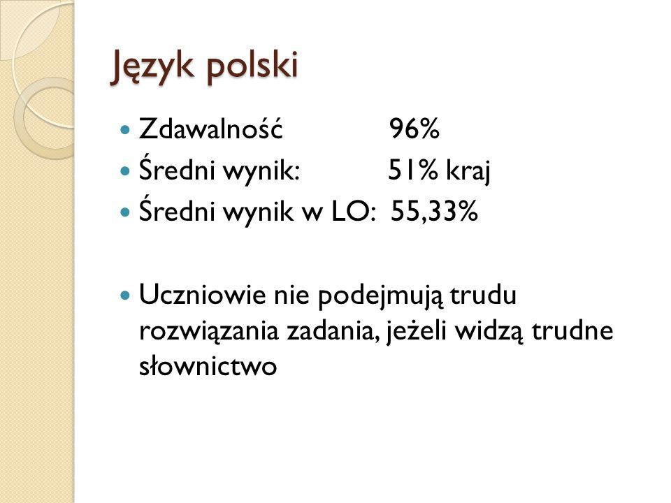 Język polski Zdawalność 96% Średni wynik: 51% kraj Średni wynik w LO: 55,33% Uczniowie nie podejmują trudu rozwiązania zadania, jeżeli widzą trudne sł