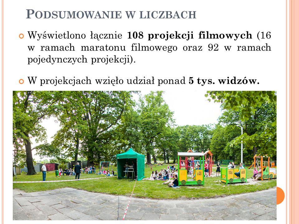 P ODSUMOWANIE W LICZBACH Wyświetlono łącznie 108 projekcji filmowych (16 w ramach maratonu filmowego oraz 92 w ramach pojedynczych projekcji).
