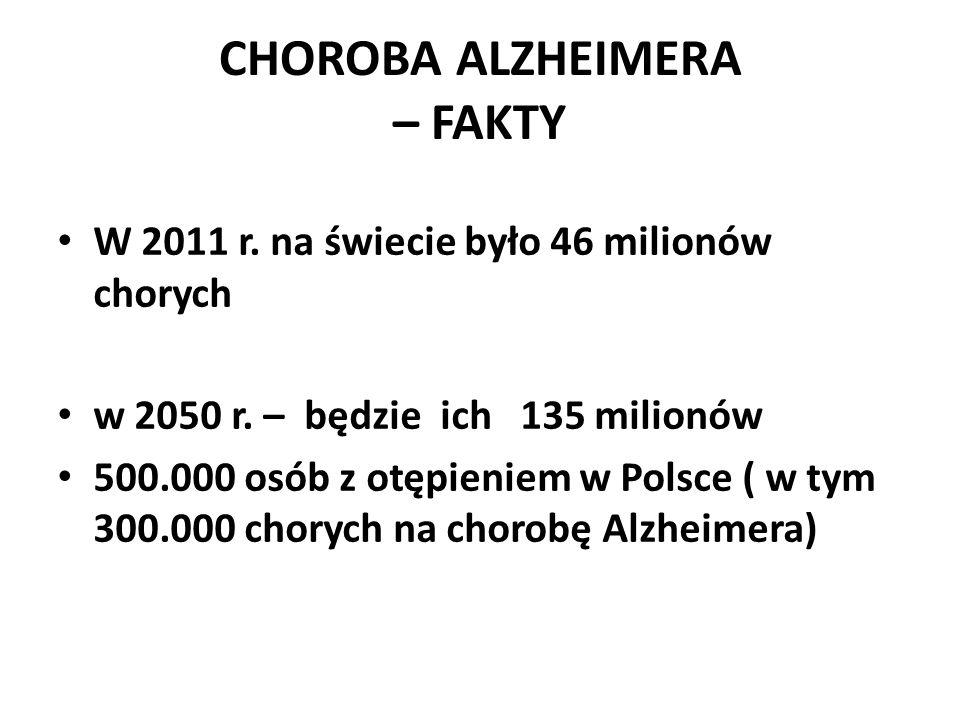 CHOROBA ALZHEIMERA – FAKTY W 2011 r. na świecie było 46 milionów chorych w 2050 r. – będzie ich 135 milionów 500.000 osób z otępieniem w Polsce ( w ty