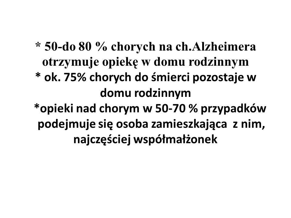* 50-do 80 % chorych na ch.Alzheimera otrzymuje opiekę w domu rodzinnym * ok. 75% chorych do śmierci pozostaje w domu rodzinnym *opieki nad chorym w 5