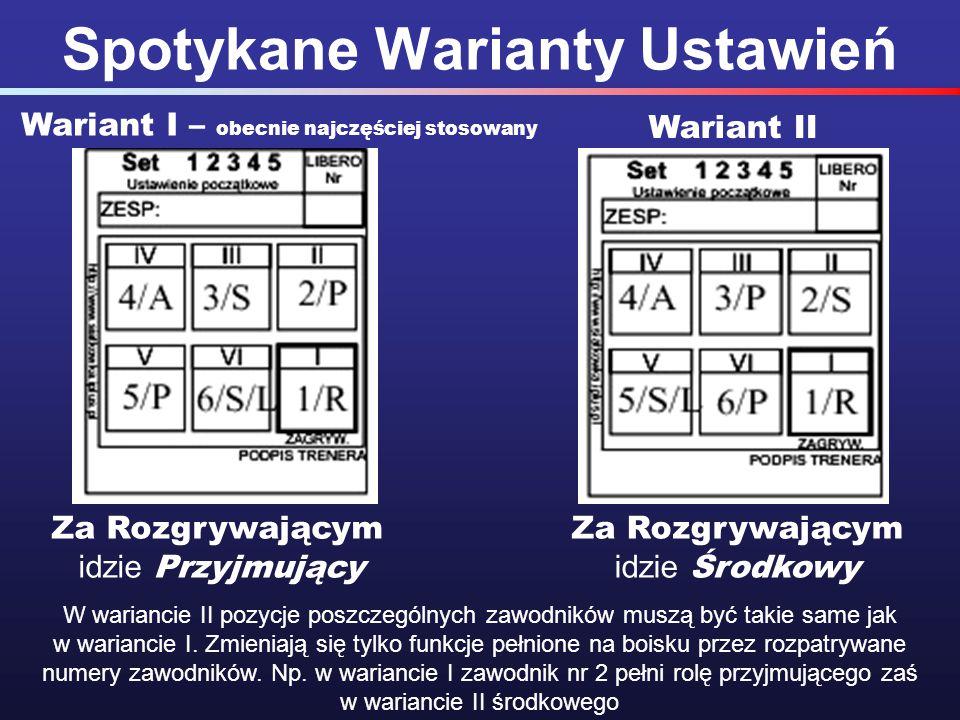 Spotykane Warianty Ustawień Za Rozgrywającym idzie Przyjmujący Za Rozgrywającym idzie Środkowy Wariant I – obecnie najczęściej stosowany Wariant II W