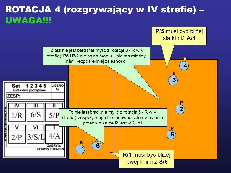 1 R 2 P 5 P 3 Ś 6 Ś 4 A ROTACJA 4 (rozgrywający w IV strefie) – UWAGA!!! P/5 musi być bliżej siatki niż A/4 R/1 musi być bliżej lewej linii niż Ś/6 To