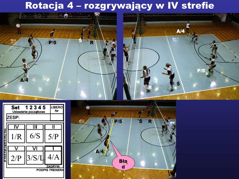 Rotacja 4 – rozgrywający w IV strefie R R R Ś Ś Ś P/5 A/4 Błą d