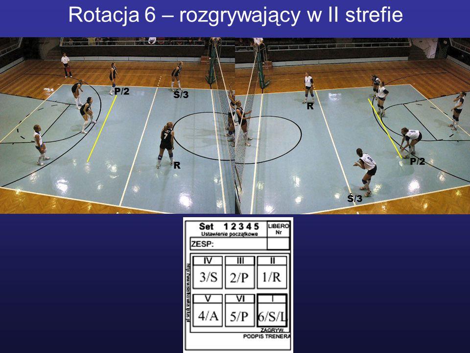 Rotacja 6 – rozgrywający w II strefie R R P/2 Ś/3