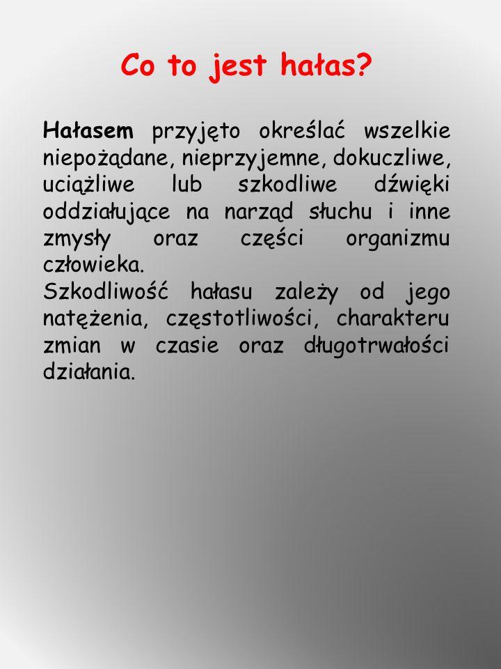 Źródła pochodzenia hałasu (rodzaje hałasu): -hałas przemysłowy