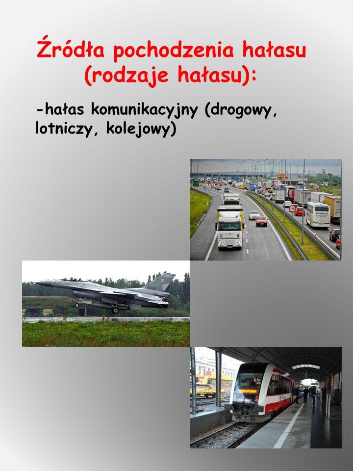Źródła pochodzenia hałasu (rodzaje hałasu): -hałas komunikacyjny (drogowy, lotniczy, kolejowy)