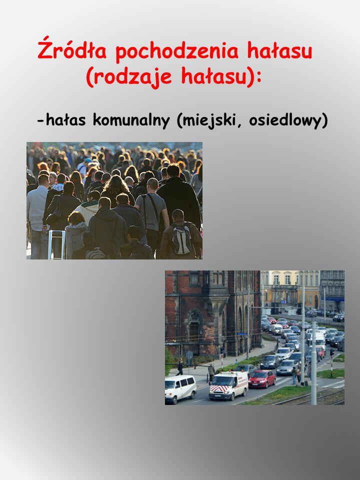 Źródła pochodzenia hałasu (rodzaje hałasu): -hałas komunalny (miejski, osiedlowy)