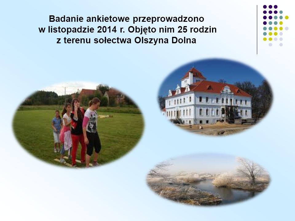 Badanie ankietowe przeprowadzono w listopadzie 2014 r. Objęto nim 25 rodzin z terenu sołectwa Olszyna Dolna