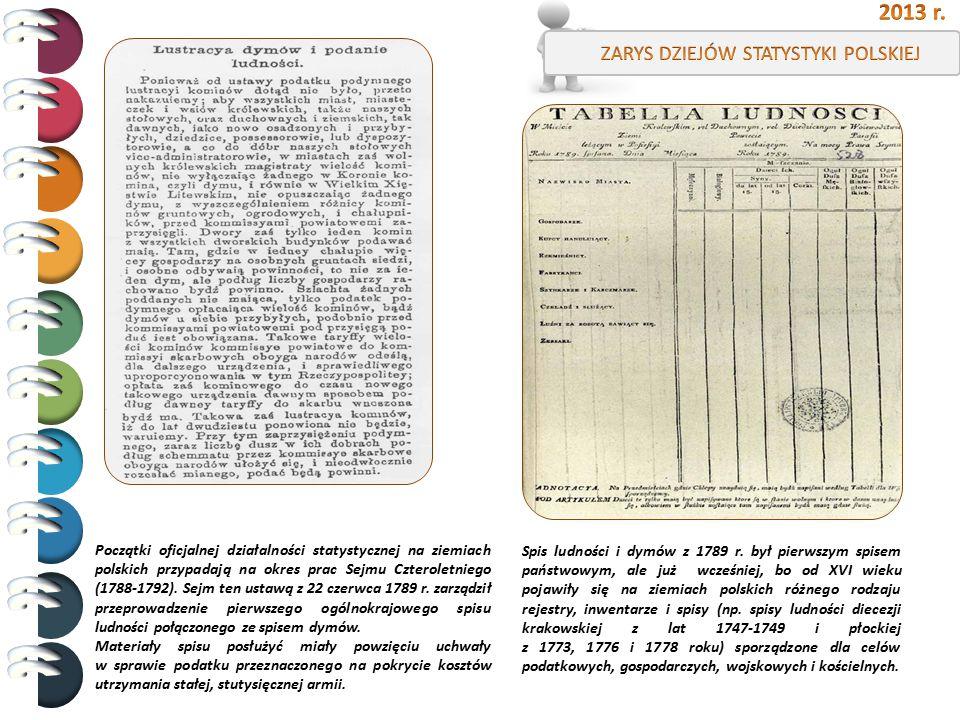 Początki oficjalnej działalności statystycznej na ziemiach polskich przypadają na okres prac Sejmu Czteroletniego (1788-1792). Sejm ten ustawą z 22 cz