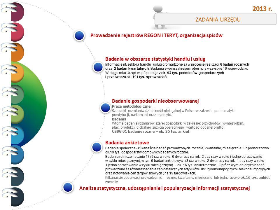 Badania w obszarze statystyki handlu i usług Informacje nt. sektora handlu i usług gromadzone są w procesie realizacji 6 badań rocznych oraz 2 badań k