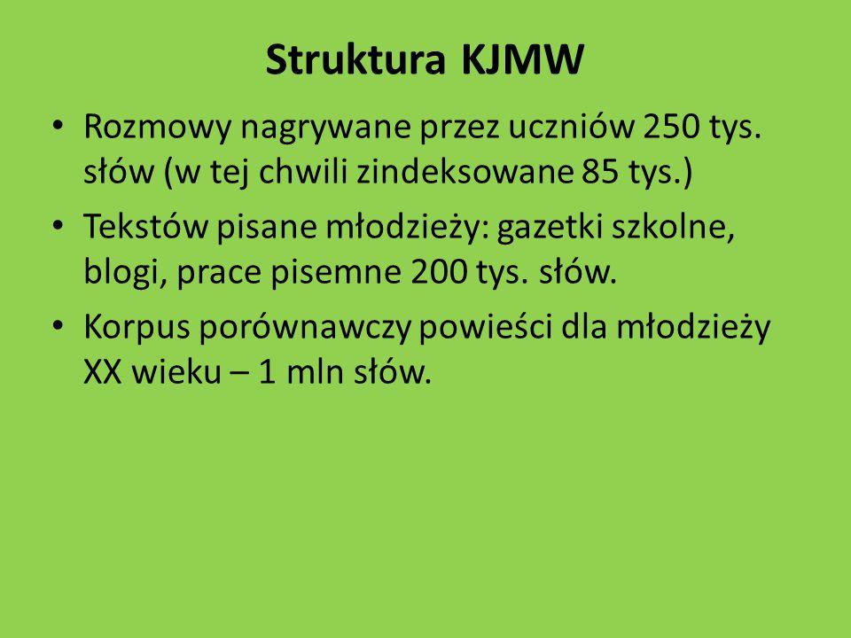 Struktura KJMW Rozmowy nagrywane przez uczniów 250 tys.