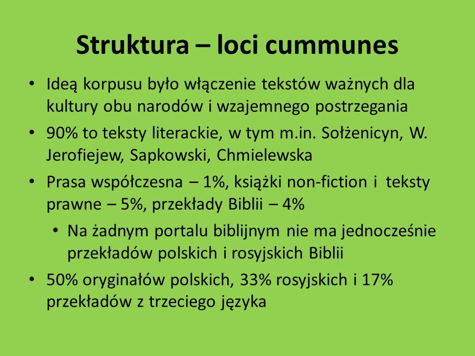 Struktura – loci cummunes Ideą korpusu było włączenie tekstów ważnych dla kultury obu narodów i wzajemnego postrzegania 90% to teksty literackie, w tym m.in.