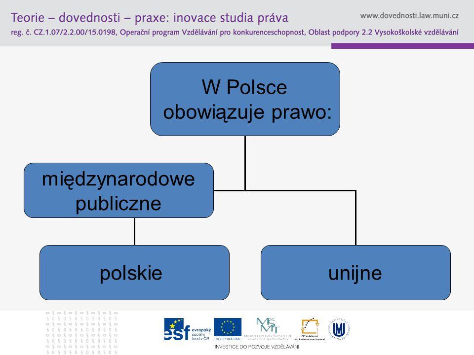 W Polsce obowiązuje prawo: polskieunijne międzynarodowe publiczne