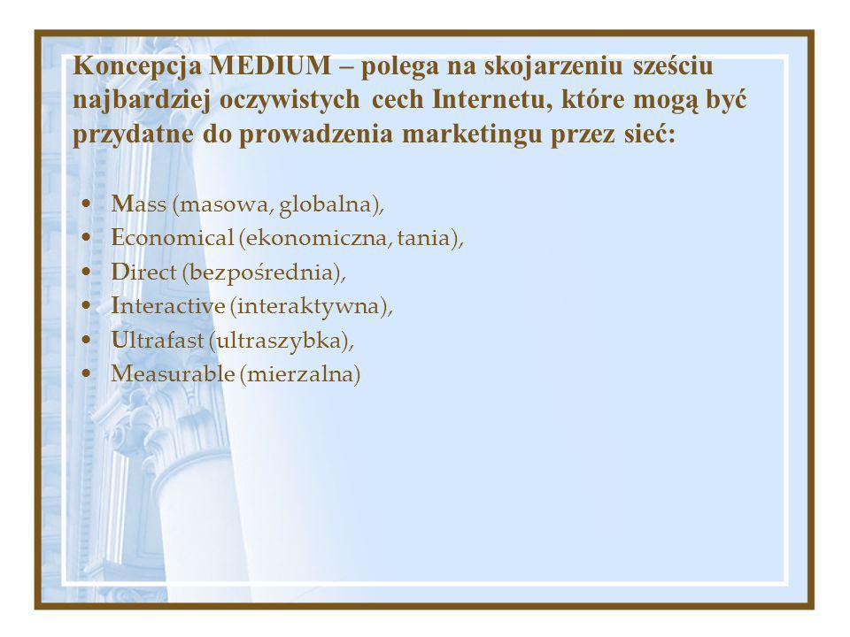 Koncepcja MEDIUM – polega na skojarzeniu sześciu najbardziej oczywistych cech Internetu, które mogą być przydatne do prowadzenia marketingu przez sieć: Mass (masowa, globalna), Economical (ekonomiczna, tania), Direct (bezpośrednia), Interactive (interaktywna), Ultrafast (ultraszybka), Measurable (mierzalna)