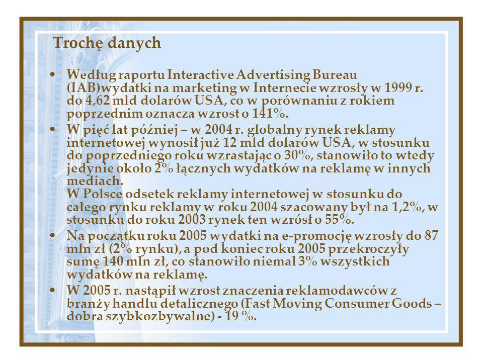 Wizytówki – statyczne, bez połączeń hipertekstowych, elementy strony internetowej (dawniej całe strony www), zawierające przeważnie jedynie informacje adresowe firmy.