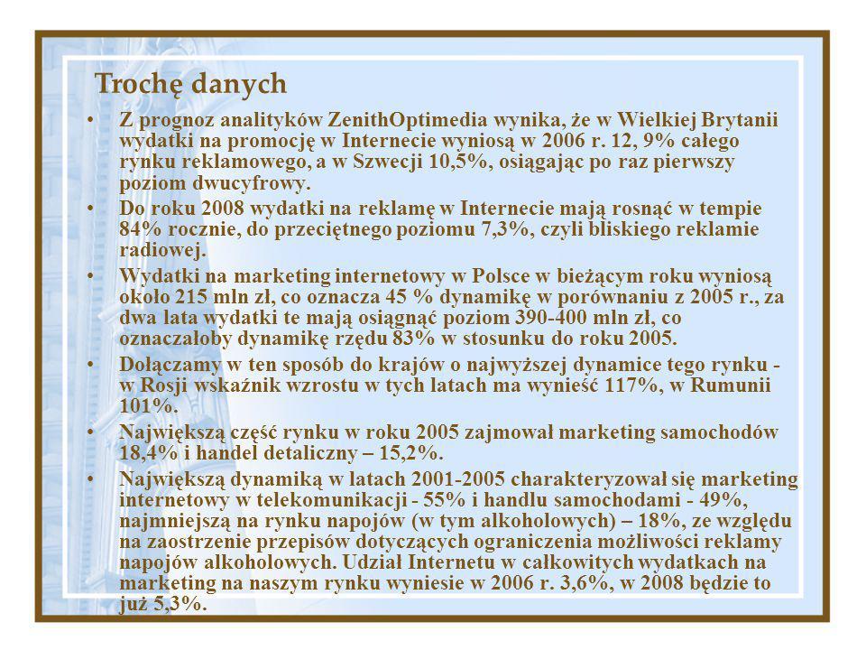 Z prognoz analityków ZenithOptimedia wynika, że w Wielkiej Brytanii wydatki na promocję w Internecie wyniosą w 2006 r.