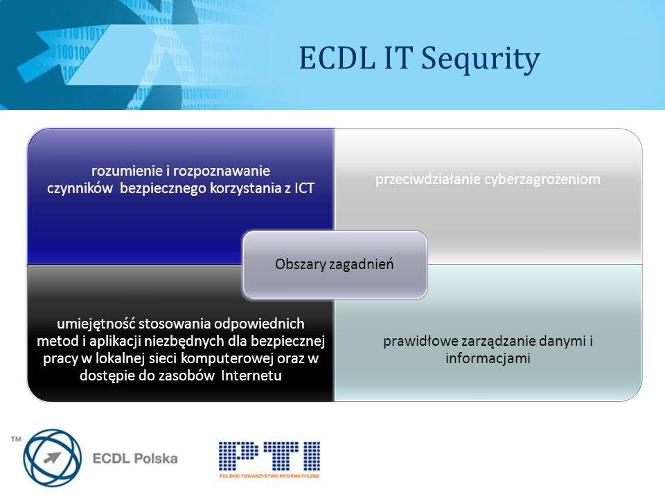 ECDL IT Sequrity rozumienie i rozpoznawanie czynników bezpiecznego korzystania z ICT przeciwdziałanie cyberzagrożeniom umiejętność stosowania odpowiednich metod i aplikacji niezbędnych dla bezpiecznej pracy w lokalnej sieci komputerowej oraz w dostępie do zasobów Internetu prawidłowe zarządzanie danymi i informacjami Obszary zagadnień