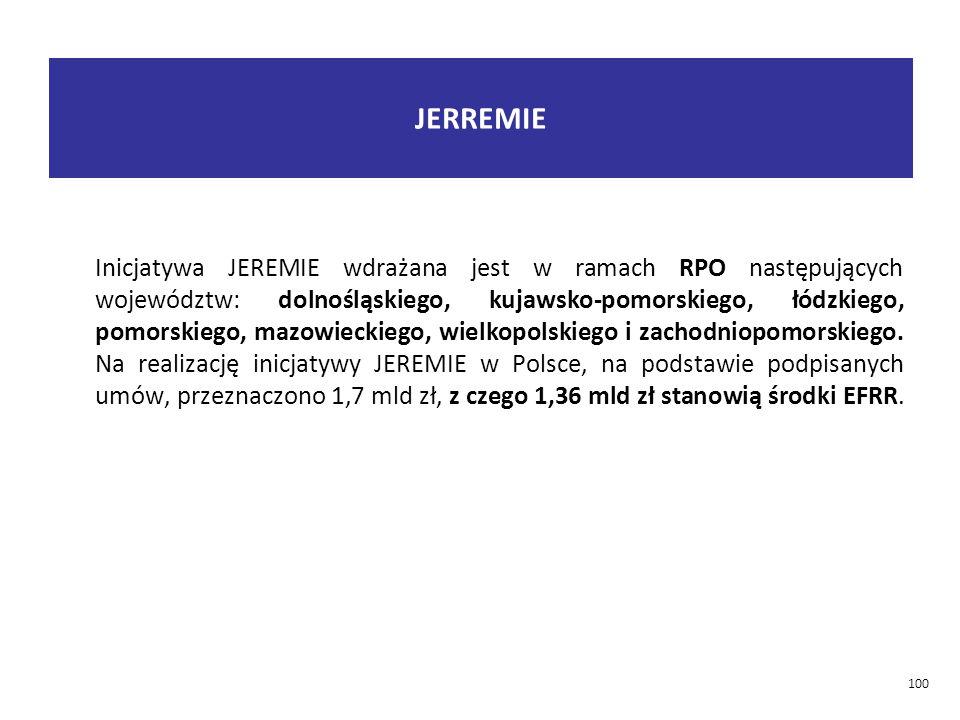 Inicjatywa JEREMIE wdrażana jest w ramach RPO następujących województw: dolnośląskiego, kujawsko-pomorskiego, łódzkiego, pomorskiego, mazowieckiego, wielkopolskiego i zachodniopomorskiego.
