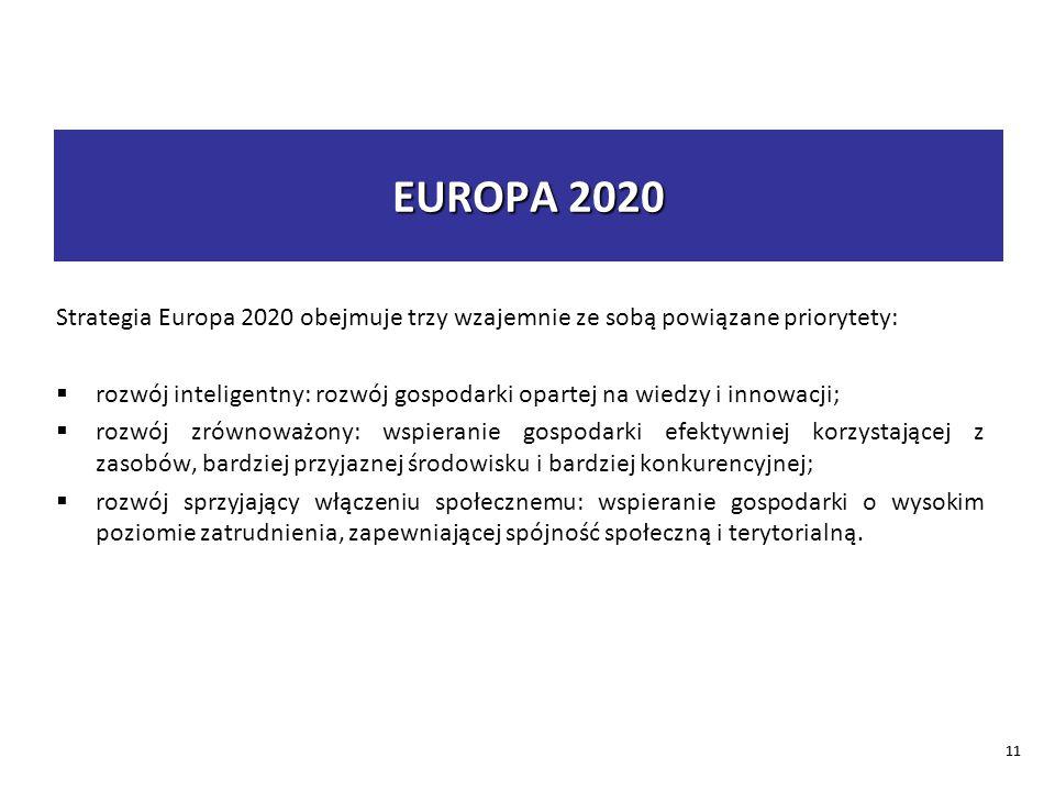 11 Strategia Europa 2020 obejmuje trzy wzajemnie ze sobą powiązane priorytety:  rozwój inteligentny: rozwój gospodarki opartej na wiedzy i innowacji;  rozwój zrównoważony: wspieranie gospodarki efektywniej korzystającej z zasobów, bardziej przyjaznej środowisku i bardziej konkurencyjnej;  rozwój sprzyjający włączeniu społecznemu: wspieranie gospodarki o wysokim poziomie zatrudnienia, zapewniającej spójność społeczną i terytorialną.