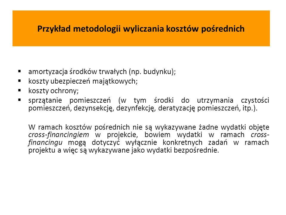  amortyzacja środków trwałych (np.