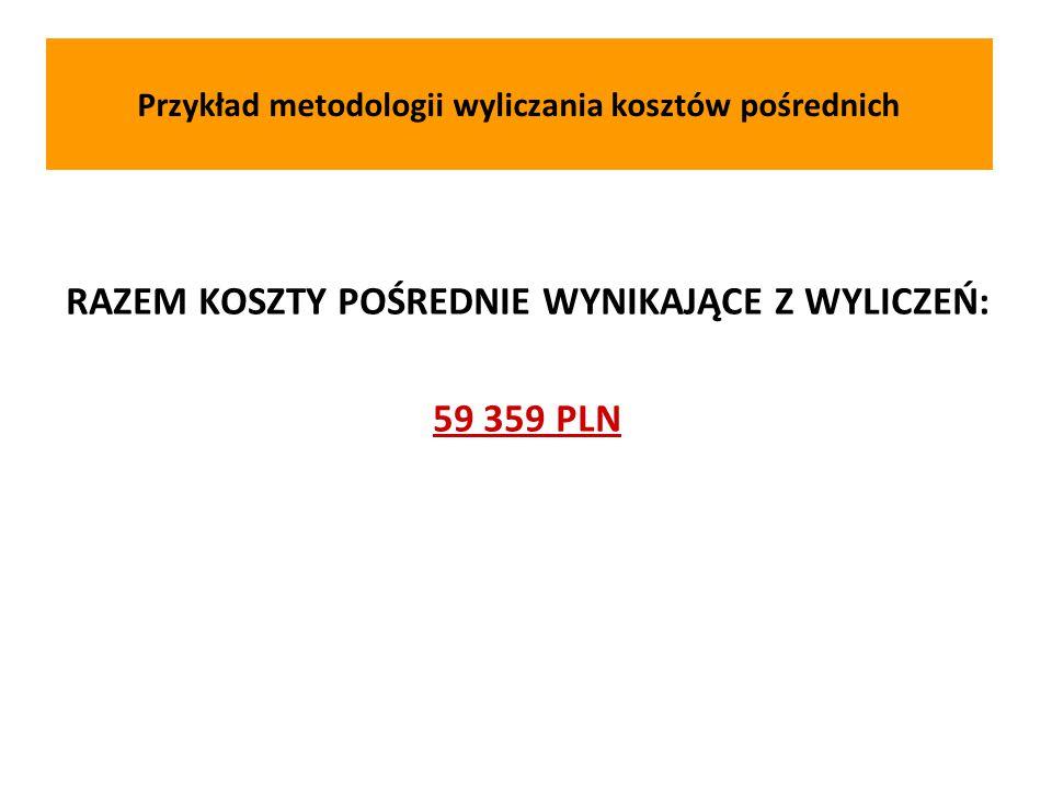 RAZEM KOSZTY POŚREDNIE WYNIKAJĄCE Z WYLICZEŃ: 59 359 PLN Przykład metodologii wyliczania kosztów pośrednich
