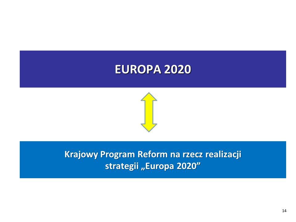 """14 Krajowy Program Reform na rzecz realizacji strategii """"Europa 2020 EUROPA 2020 14"""