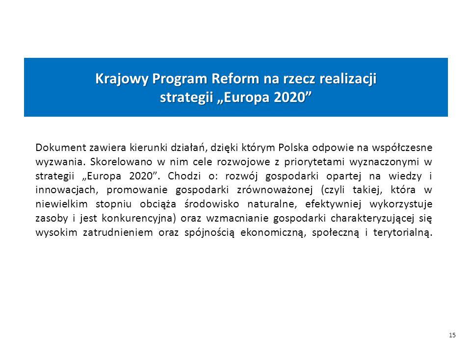 15 Dokument zawiera kierunki działań, dzięki którym Polska odpowie na współczesne wyzwania.