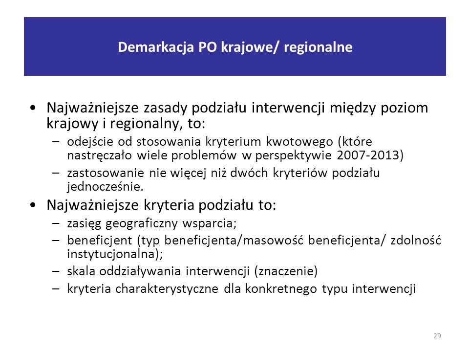 Demarkacja PO krajowe/ regionalne Najważniejsze zasady podziału interwencji między poziom krajowy i regionalny, to: –odejście od stosowania kryterium kwotowego (które nastręczało wiele problemów w perspektywie 2007-2013) –zastosowanie nie więcej niż dwóch kryteriów podziału jednocześnie.