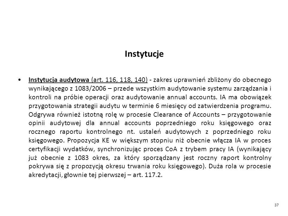 37 Instytucje Instytucja audytowa (art.