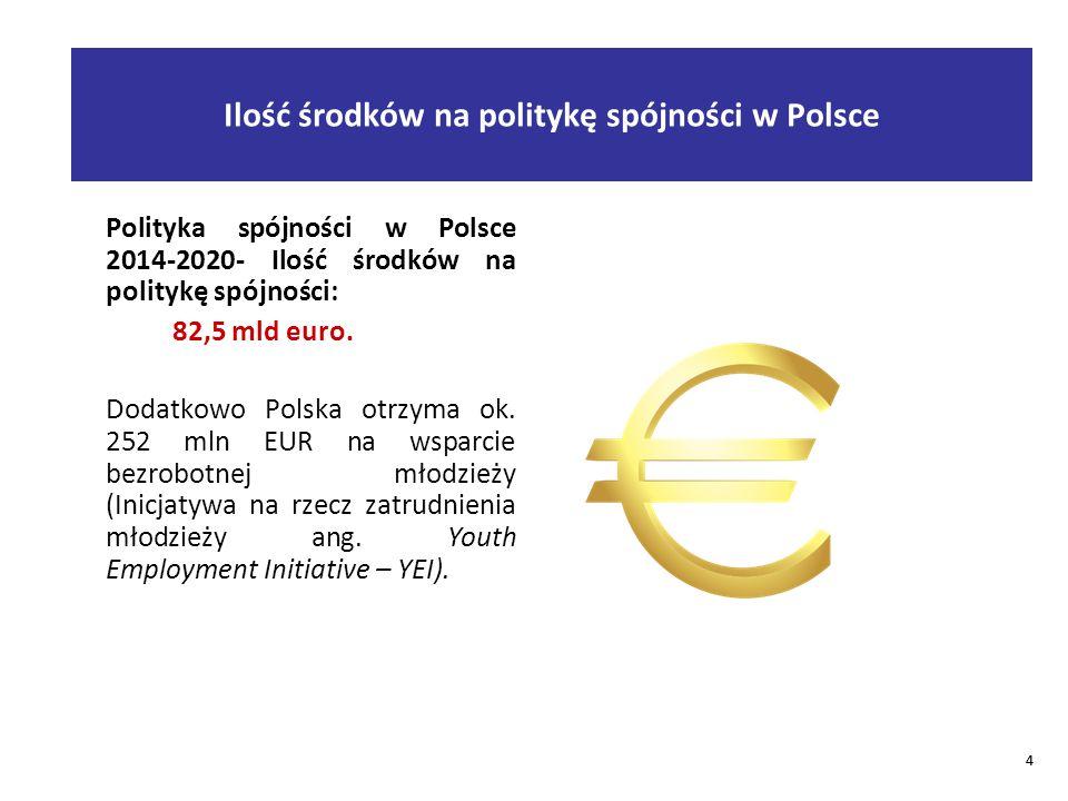 4 Ilość środków na politykę spójności w Polsce Polityka spójności w Polsce 2014-2020- Ilość środków na politykę spójności: 82,5 mld euro.