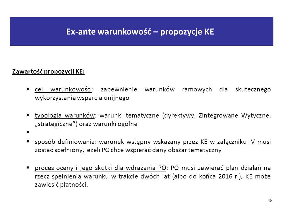 """46 2015-03-28 46 Zawartość propozycji KE:  cel warunkowości: zapewnienie warunków ramowych dla skutecznego wykorzystania wsparcia unijnego  typologia warunków: warunki tematyczne (dyrektywy, Zintegrowane Wytyczne, """"strategiczne ) oraz warunki ogólne   sposób definiowania: warunek wstępny wskazany przez KE w załączniku IV musi zostać spełniony, jeżeli PC chce wspierać dany obszar tematyczny  proces oceny i jego skutki dla wdrażania PO: PO musi zawierać plan działań na rzecz spełnienia warunku w trakcie dwóch lat (albo do końca 2016 r.), KE może zawiesić płatności."""