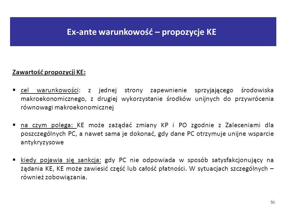 50 2015-03-28 50 Zawartość propozycji KE:  cel warunkowości: z jednej strony zapewnienie sprzyjającego środowiska makroekonomicznego, z drugiej wykorzystanie środków unijnych do przywrócenia równowagi makroekonomicznej  na czym polega: KE może zażądać zmiany KP i PO zgodnie z Zaleceniami dla poszczególnych PC, a nawet sama je dokonać, gdy dane PC otrzymuje unijne wsparcie antykryzysowe  kiedy pojawia się sankcja: gdy PC nie odpowiada w sposób satysfakcjonujący na żądania KE, KE może zawiesić część lub całość płatności.